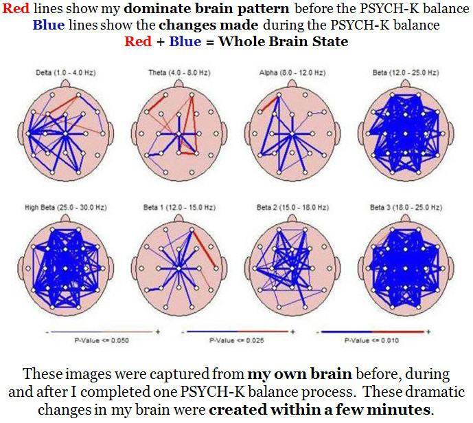 https://balancedyou.org/wp-content/uploads/2018/08/brain-map-dr-fannin-689x615.png